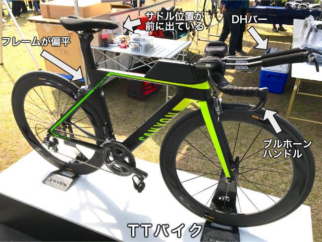 TTバイクの概要